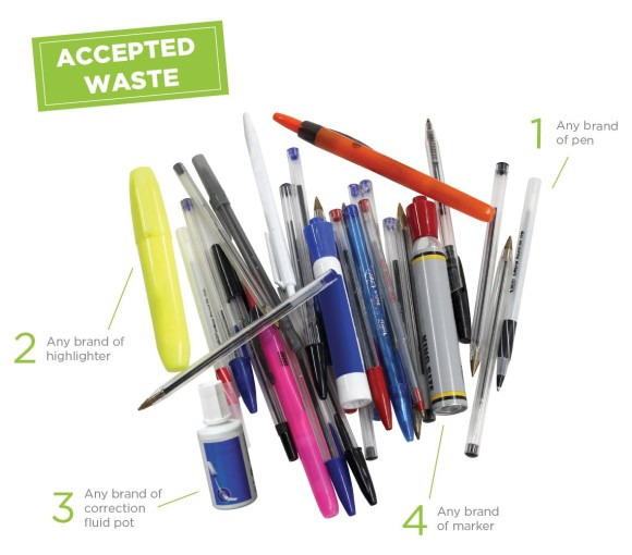 BIC_Accepted_Waste